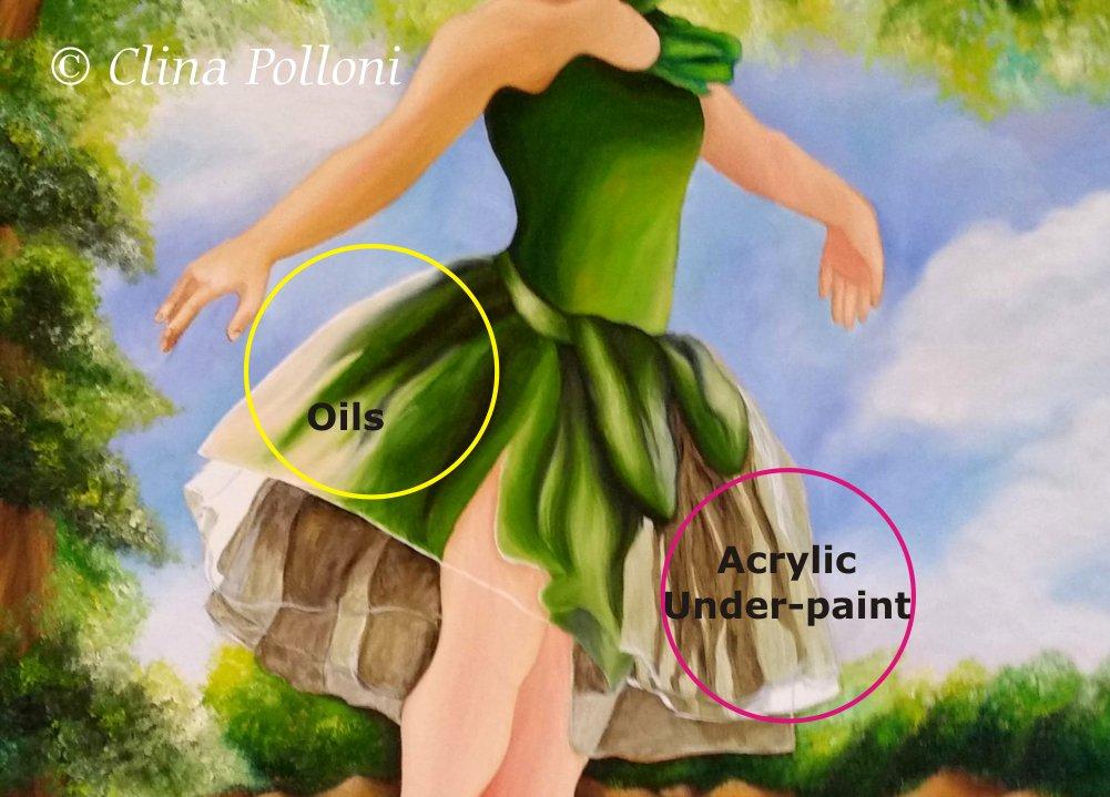 Ballerina Dress Painting